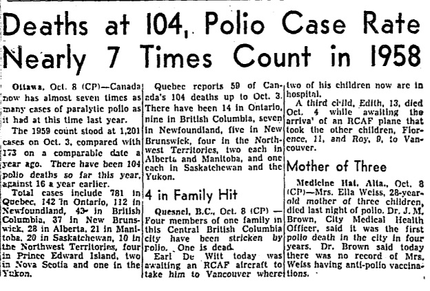 Newspaper clipping from the Globe & Mail of October 9, 1959, describing the impact of paralytic polio outbreaks in several provinces at a case rate nearly seven times the rate experienced in 1958.
